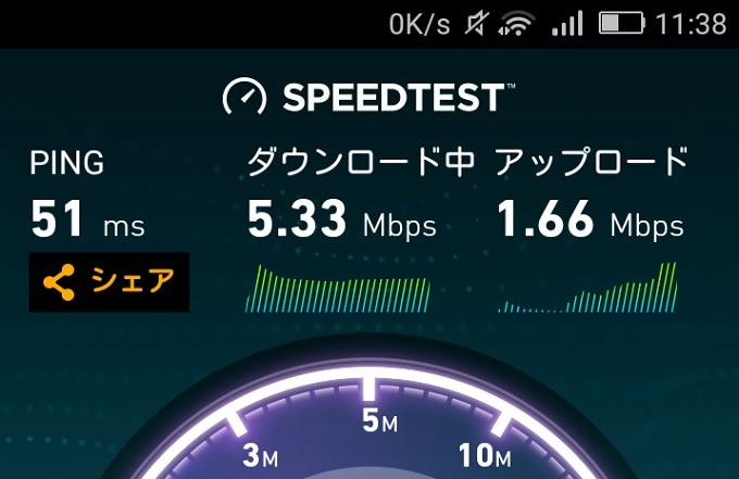 WiMAXマスター3日3GBの速度制限ありの時のWiMAXの通信速度14日1