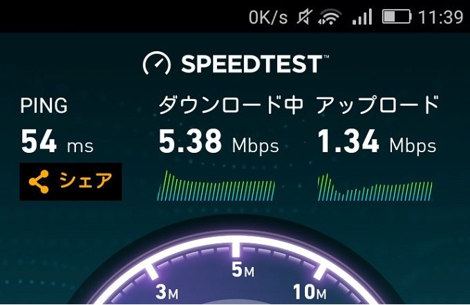 WiMAXマスター3日3GBの速度制限ありの時のWiMAXの通信速度14日32