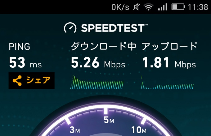 WiMAXマスター3日3GBの速度制限ありの時のWiMAXの通信速度14日2