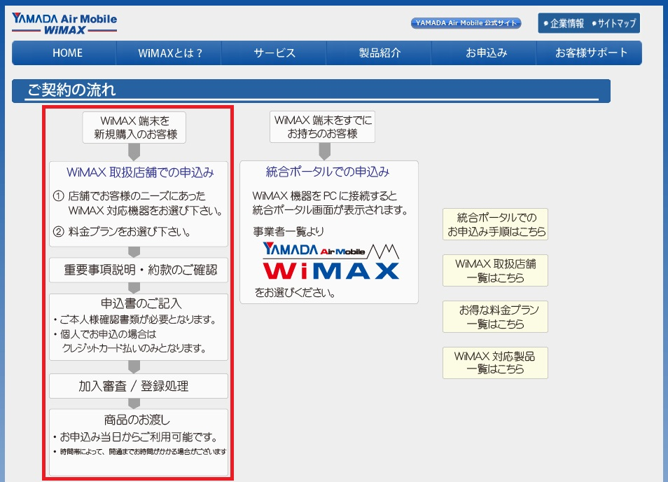 WiMAXマスターヤマダ電機契約方法と手順ご契約の流れ