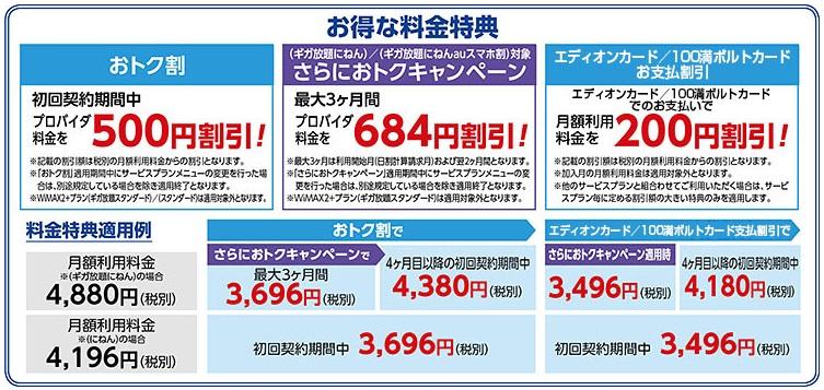 WiMAXマスターエディオンWiMAXクオルネット月額料金
