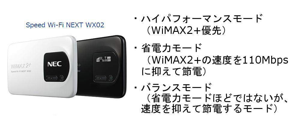 WiMAXマスターWX02のモード説明