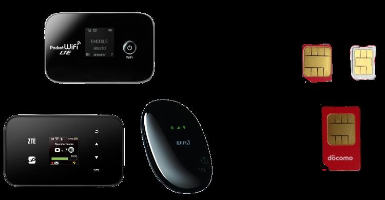 WiMAXマスター市販のモバイルWi-FiルーターとSIMカード2