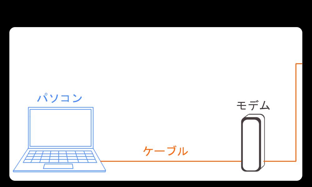 WiMAXマスター有線の図アップバージョン