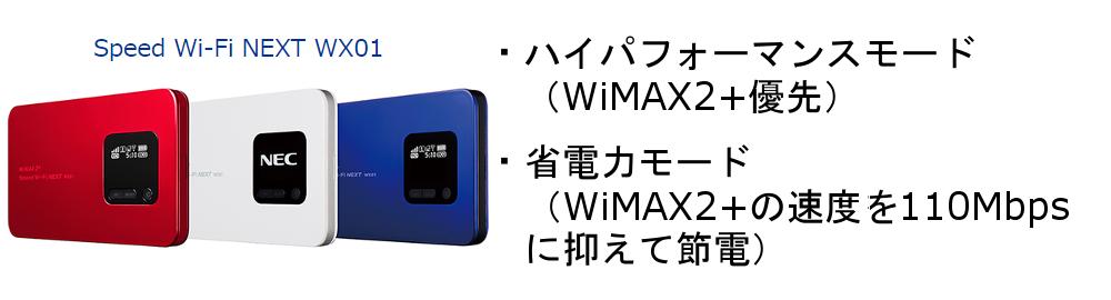WiMAXマスターWX01のモード説明