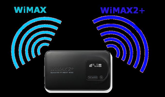 WiMAXマスタールーターが電波を発している図
