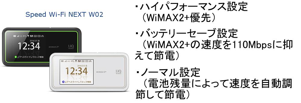 WiMAXマスターW02モード説明2