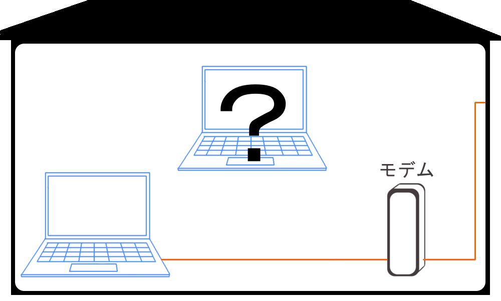 WiMAXマスター有線だと2台目のパソコンがつなげない