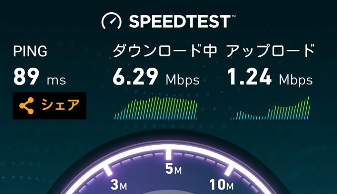 WiMAXマスター3日3GB制限が発生した時の実際の実測スピードテスト