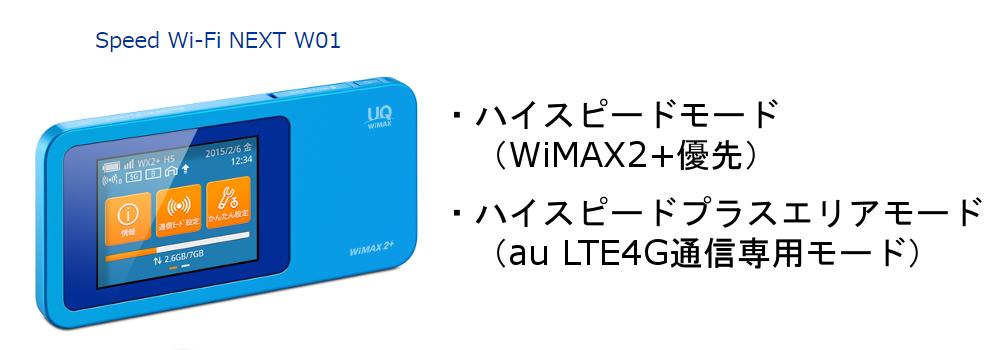 WiMAXマスターW01のモード説明