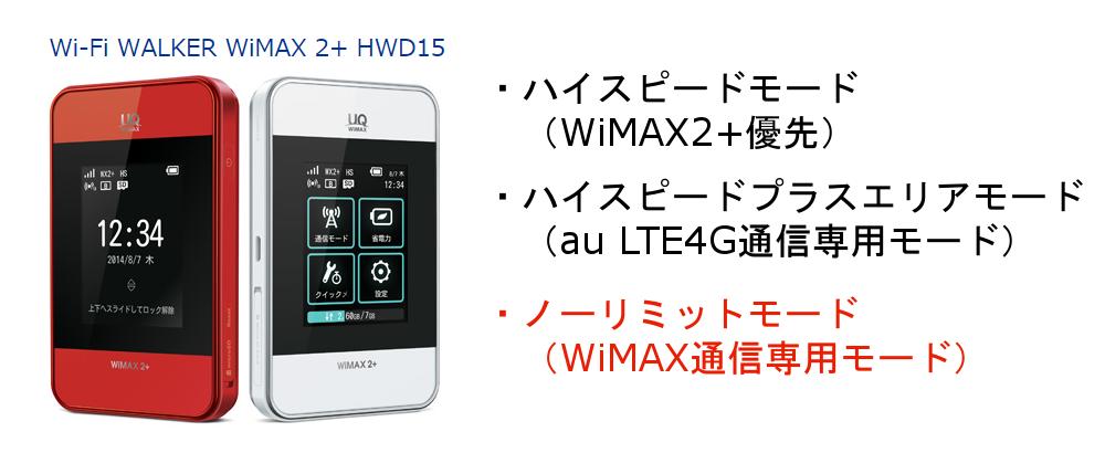 WiMAXマスターHWD15のモード説明