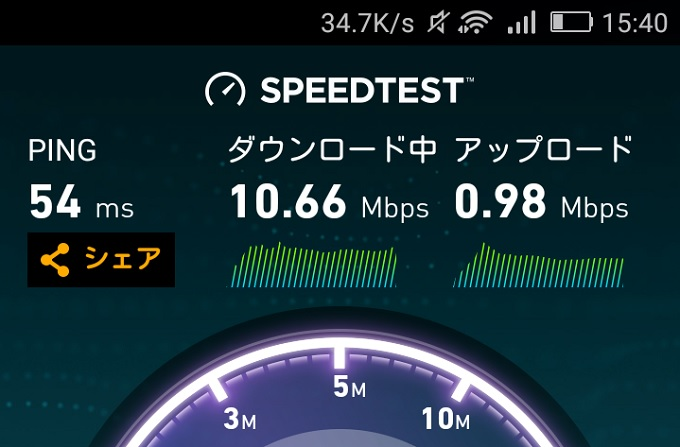 WiMAXマスター仕事でWiMAXを使った時の通信速度1