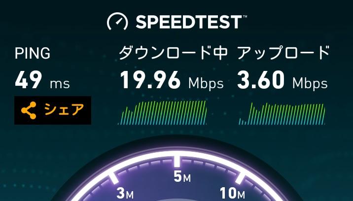 WiMAXマスター同じ階でWiMAXと通信機器をつないだ時の通信速度