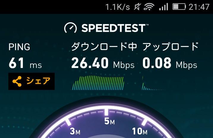 WiMAXマスター仕事でWiMAXを使った時の通信速度2