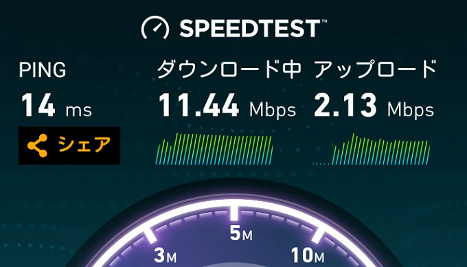 WiMAXマスター違う階でWiMAXと通信機器をつないだ時の通信速度